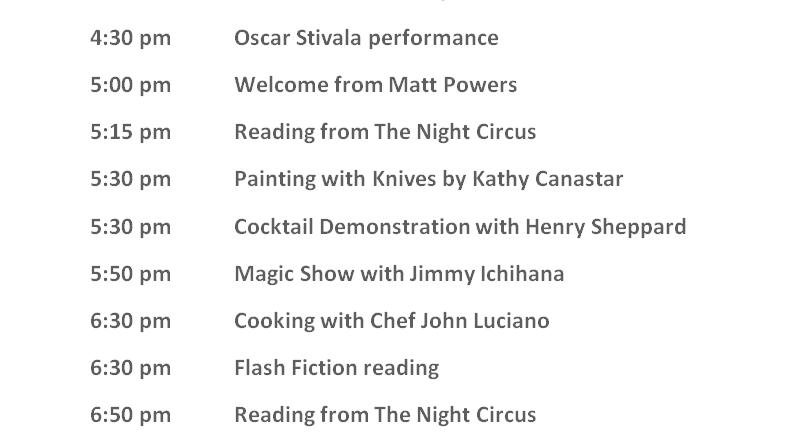 night circus timeline